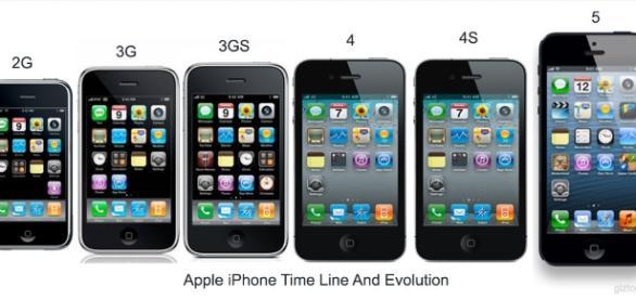 A evolução do iPhone através do tempo