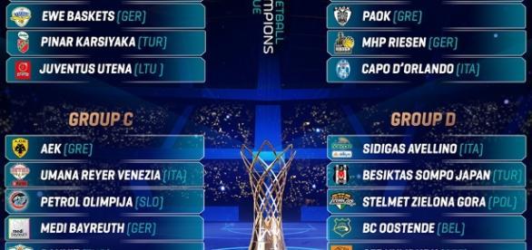 Il tabellone dei gironi della Champions League 2017-2018 (credits FIBA Champions League)