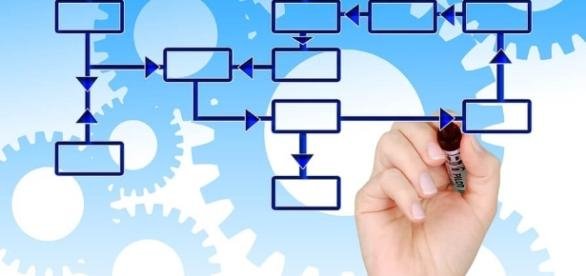 BPM vs Workflow: Is There a Difference? - bplogix.com