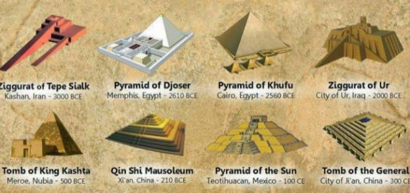 Diferentes pirámides en diferentes culturas