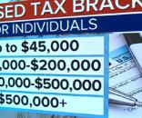 Report finds GOP tax plan benefits top 1 percent - Image credit - CBS | YouTube