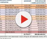 Pensioni 2017, Baruffi contro Di Maio su Abolizione Legge Fornero