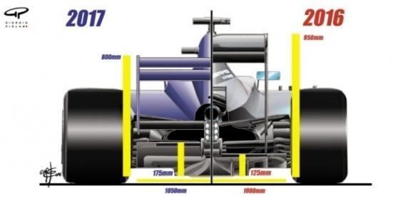 Analysis - the 2017 bodywork proposals explained - formula1.com