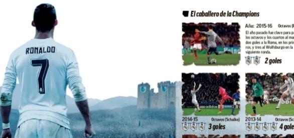 Cristiano Ronaldo: son parcours en huitième