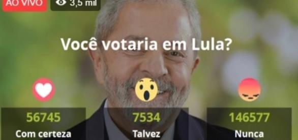 Apesar da página ser seguida por muitos esquerdistas, o resultado de Lula foi bem abaixo do esperado