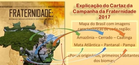 Biomas brasileiros serão estudados durante Campanha da Fraternidade