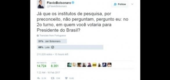Flávio Bolsonaro faz enquete para 2018, e Lula lidera