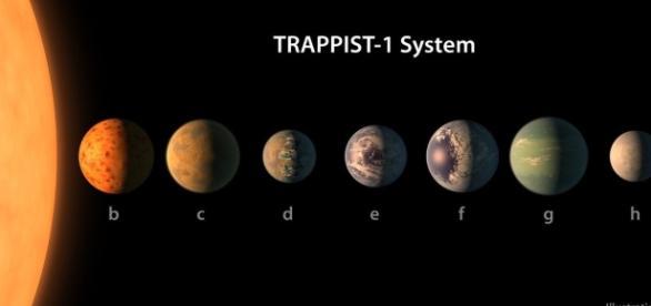 La NASA halla siete planetas similares a la Tierra | NW Noticias - nwnoticias.com