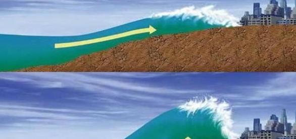 Fortes terremotos também podem provocar tsunamis, que são ondas gigantes