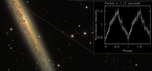 NuSTAR Helps Find Universe's Brightest Pulsars - SpaceRef - spaceref.com