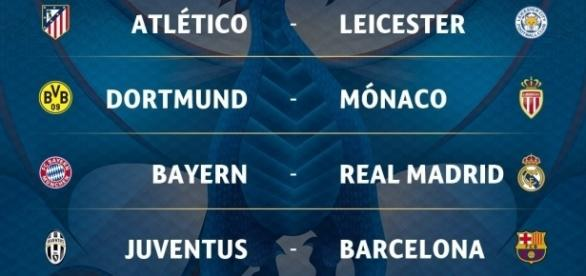 Eliminatorias Cuartos de Final UEFA Champions League Fuente: UEFA.com