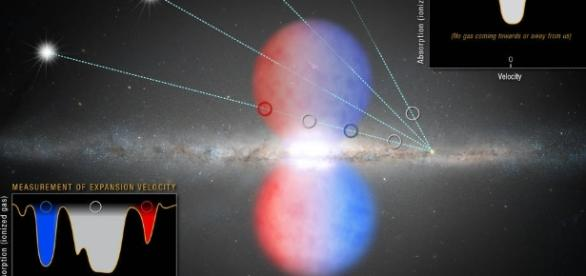 dates black hole's last big meal - phys.org