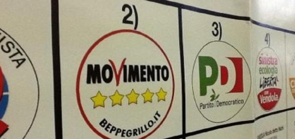 M5S (32,3%) primo partito stacca il Pd post-scissione di 5 punti - blitzquotidiano.it