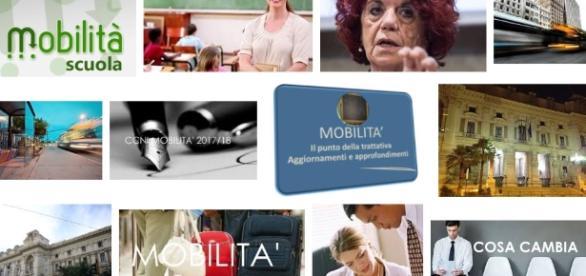 tempi e modi per inviare domanda di mobilità