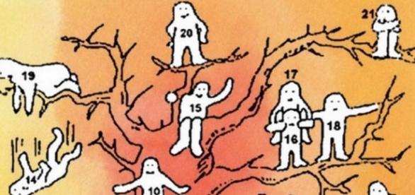 Teste criado por psicólogo renomado: escolha uma pessoa da árvore