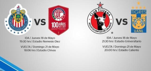 Semifinales Clausura 2017 (Foto: Twitter Liga MX)
