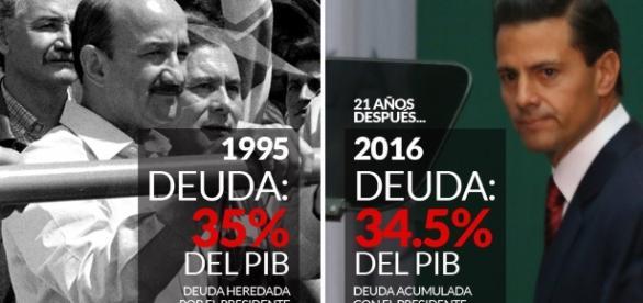 """La deuda externa de Mexico amenaza con ser """"eterna""""."""