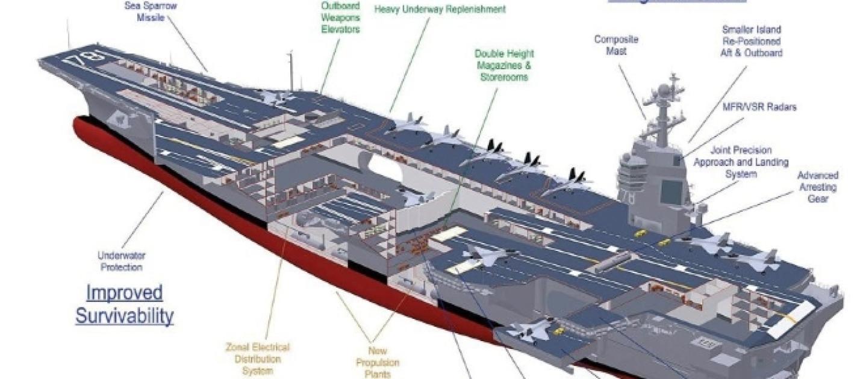 New Aircraft Carrier Design Cut Away