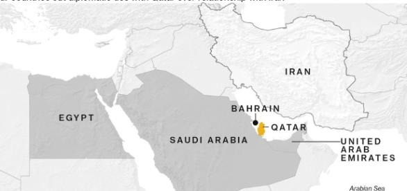 Is Qatar preparing for a possible conflict?