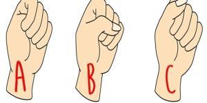 Seu punho pode dizer muito sobre você ( Foto - Reprodução )