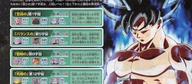 Dragon Ball Super: ¡Develada la tan esperada nueva forma!