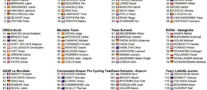Vuelta Espana, ecco l'elenco dei corridori al via