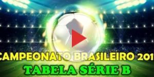 Inter está cada vez mais perto de assumir a liderança da Série B no Brasileirão