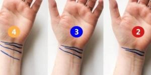 Você tem estas 4 Linhas no Pulso? Veja o que significa!