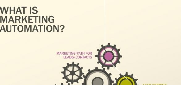 Marketing Automation for Education: Attracting, Engaging & Retaining Students