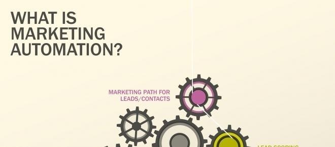 Marketing Automation for education: attracting, engaging and retaining students