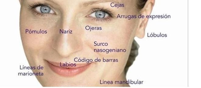 Cuida la piel de tu rostro ahorrando con estos consejos