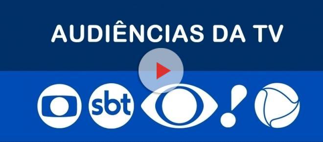 Acompanhe a audiência da TV em tempo real - segunda-feira - 18/09