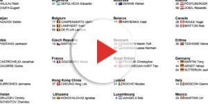 I corridori della cronometro ai Mondiali di ciclismo, prima parte