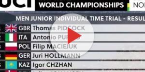 La classifica della crono juniores ai Mondiali di ciclismo