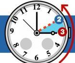 Passaggio da ora legale a ora solare