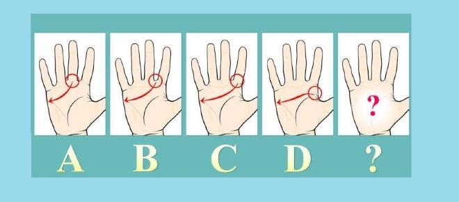 'Teste de personalidade': o que a palma da sua mão diz sobre você