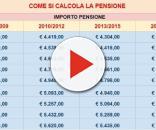 Come viene calcolato l'importo dell'assegno di pensione secondo i dati di Italia Oggi.