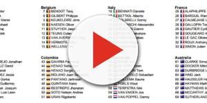 I corridori dei Mondiali di ciclismo, prima parte