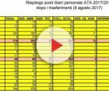 Bando ATA: news e info sull'aggiornamento terza fascia.