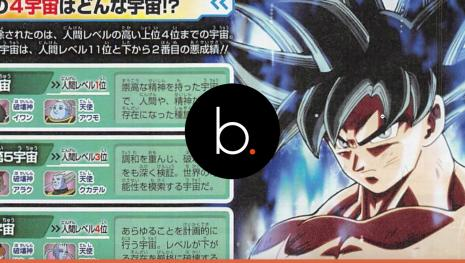 Dragon Ball Super: Incredible image of the new transformation of Goku