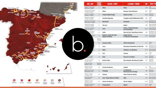 Video: Vuelta Espana, ecco l'elenco dei corridori al via