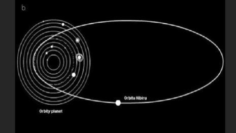 VIDEO: 'Nibiru arriverà a settembre', la teoria di un numerologo