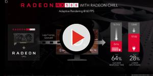 NVIDIA vs. AMD: RX Vega 64 is the superior and faster than the  GTX 1080 Ti