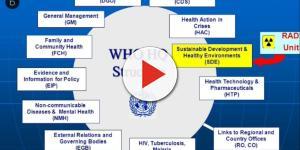 VIDEO: Europa investita dalle radiazioni: quali sono gli stati colpiti?