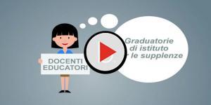 Video: Graduatorie d'Istituto 2017/18: scuole alla ricerca di supplenti
