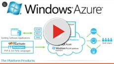 Cloud Computing: Microsoft Azure got another big boost from three tech giants.