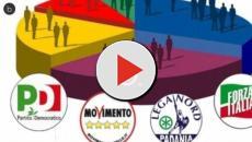 Video: Ultimi sondaggi politici elettorali: PD in calo, lo sopravanza il M5S