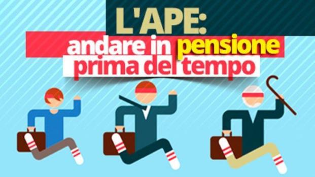 Ultime pensioni: la Manovra 2018