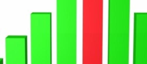 Sondaggi elettorali Ipr: ultimi dati