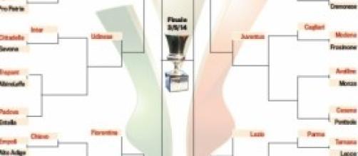 tabellone coppa italia semifinali